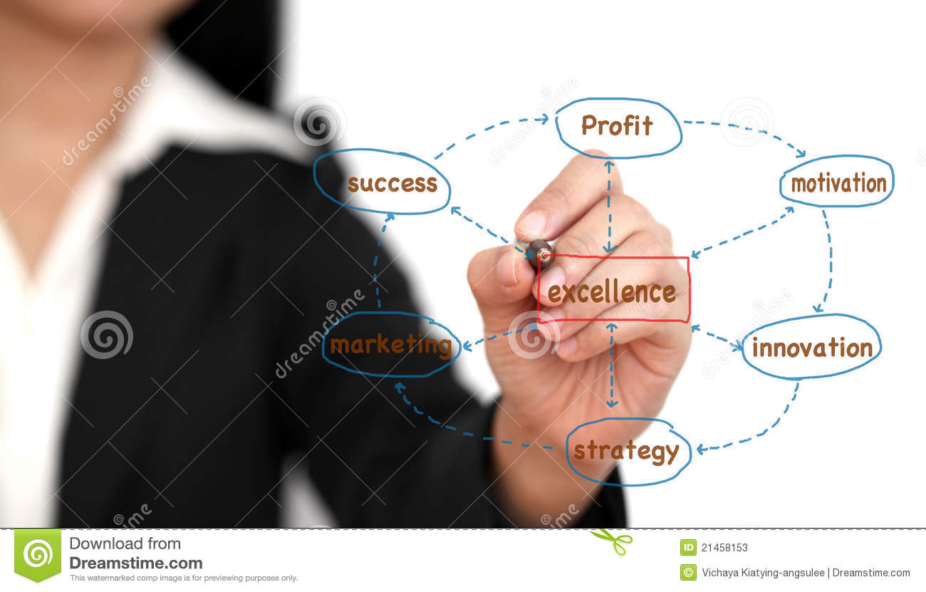 Business Excellence Stock Image. Image Of Advice