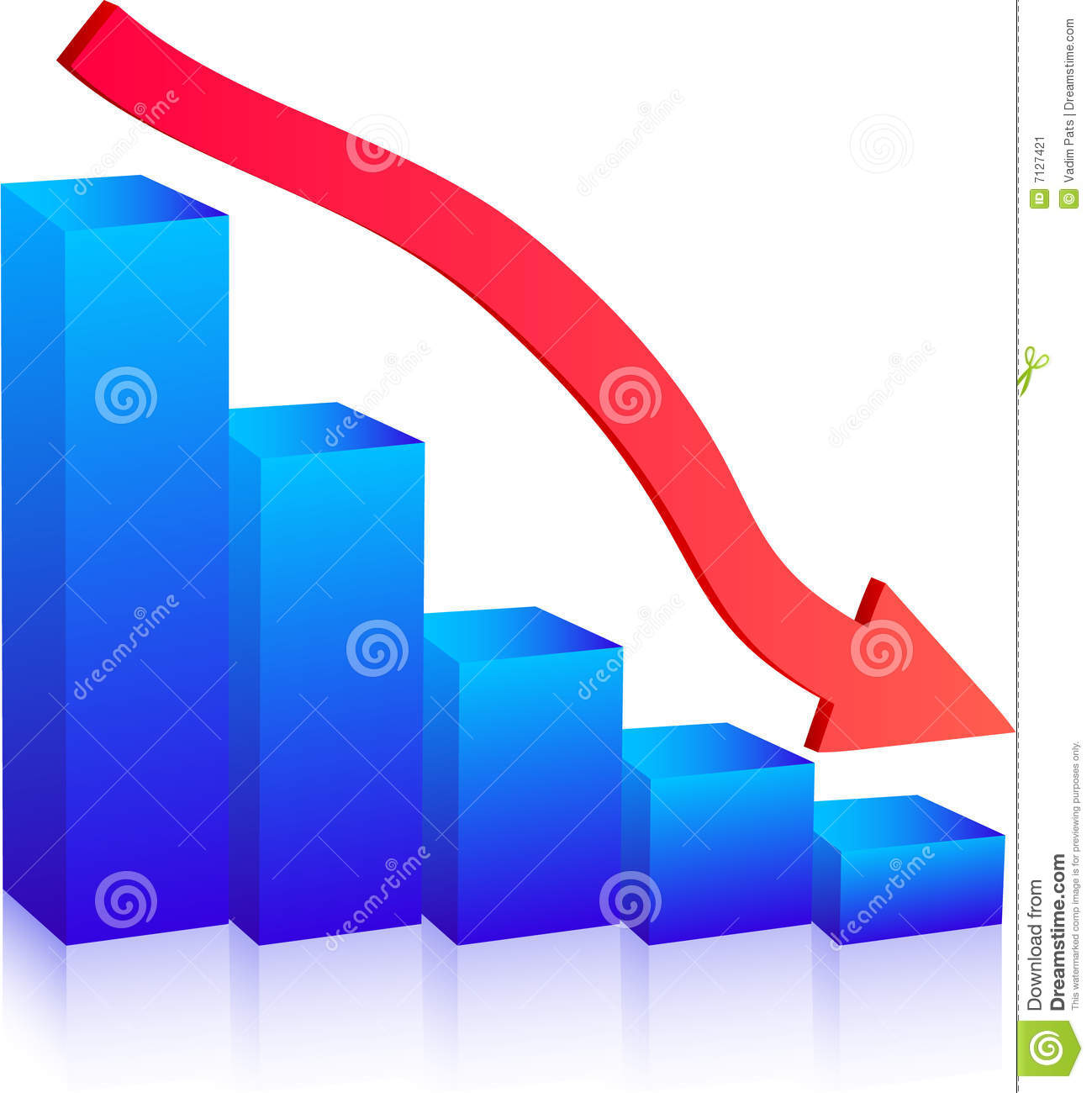 business failure In order to study business failure rates, you have to first define what a business failure is we use quotes around failure because there's no clear-cut definition.
