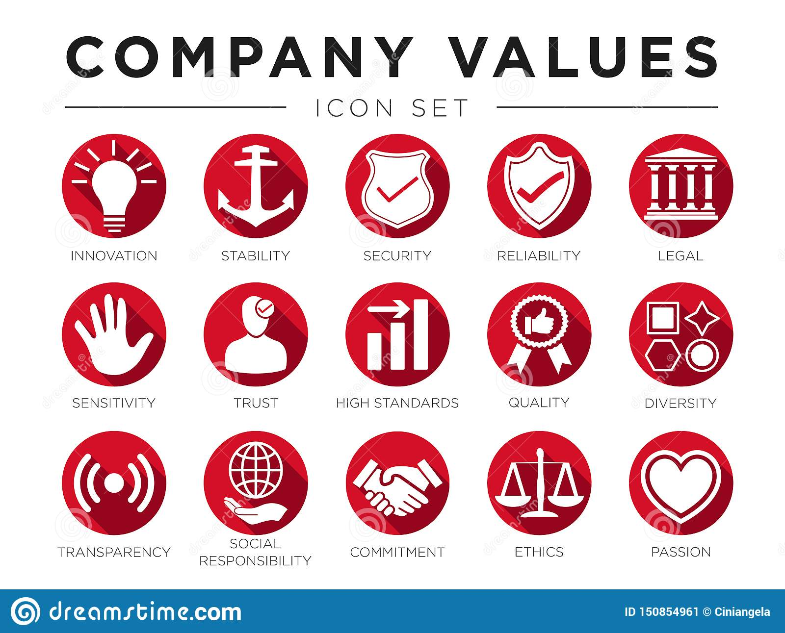 Business Flat Icon Set of Company Core Values. Innovation, Stability, Security, Reliability, Legal, Sensitivity, Trust, High
