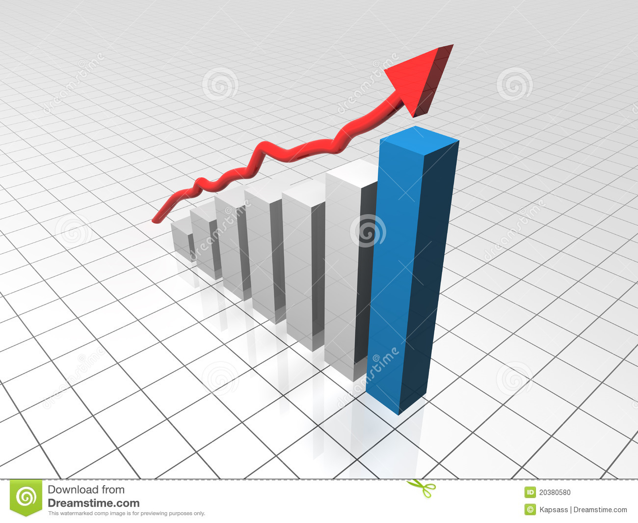 how to add yoy growth to bar graph