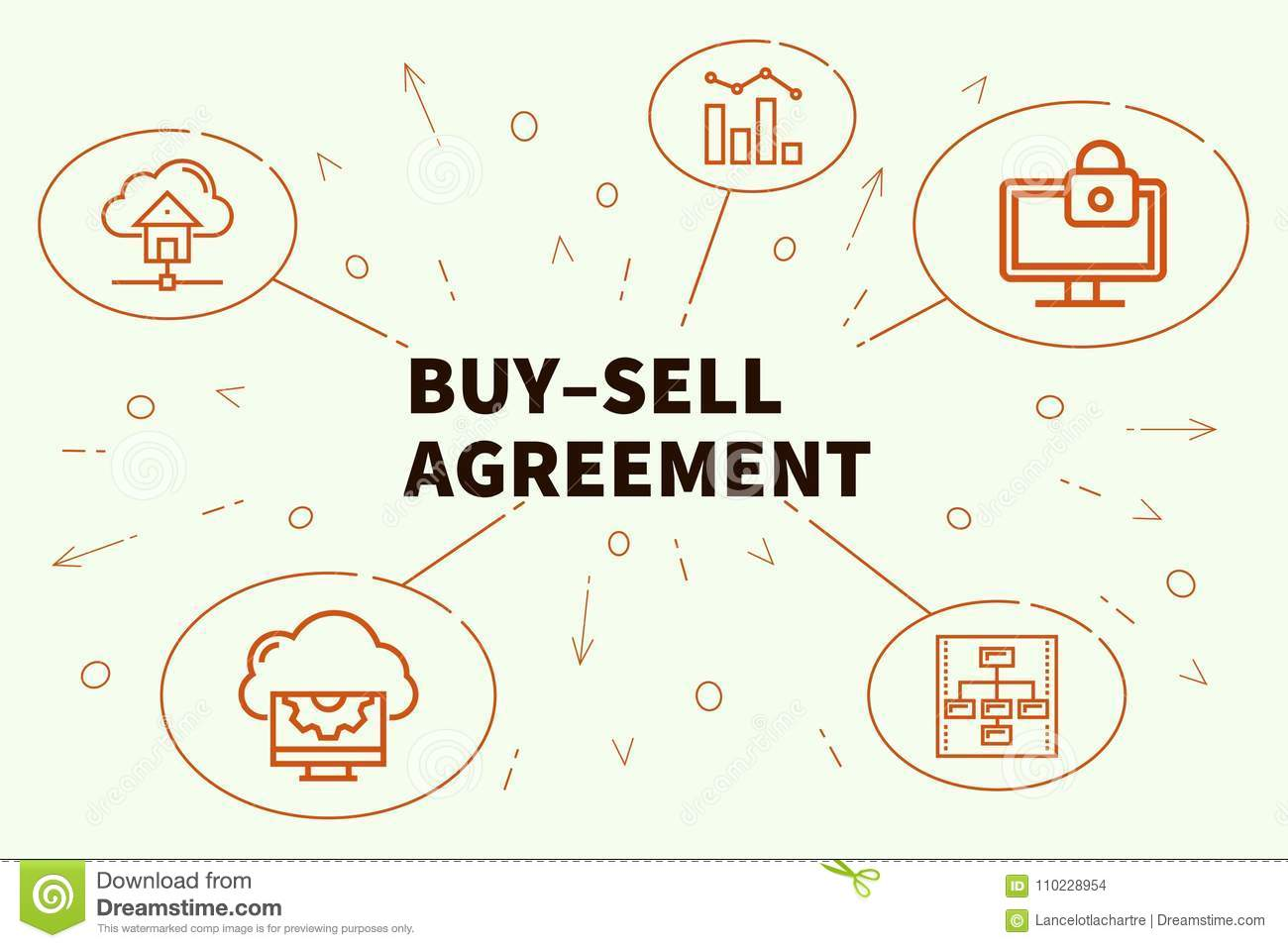 Business illustration showing the concept of buy–sell agreement