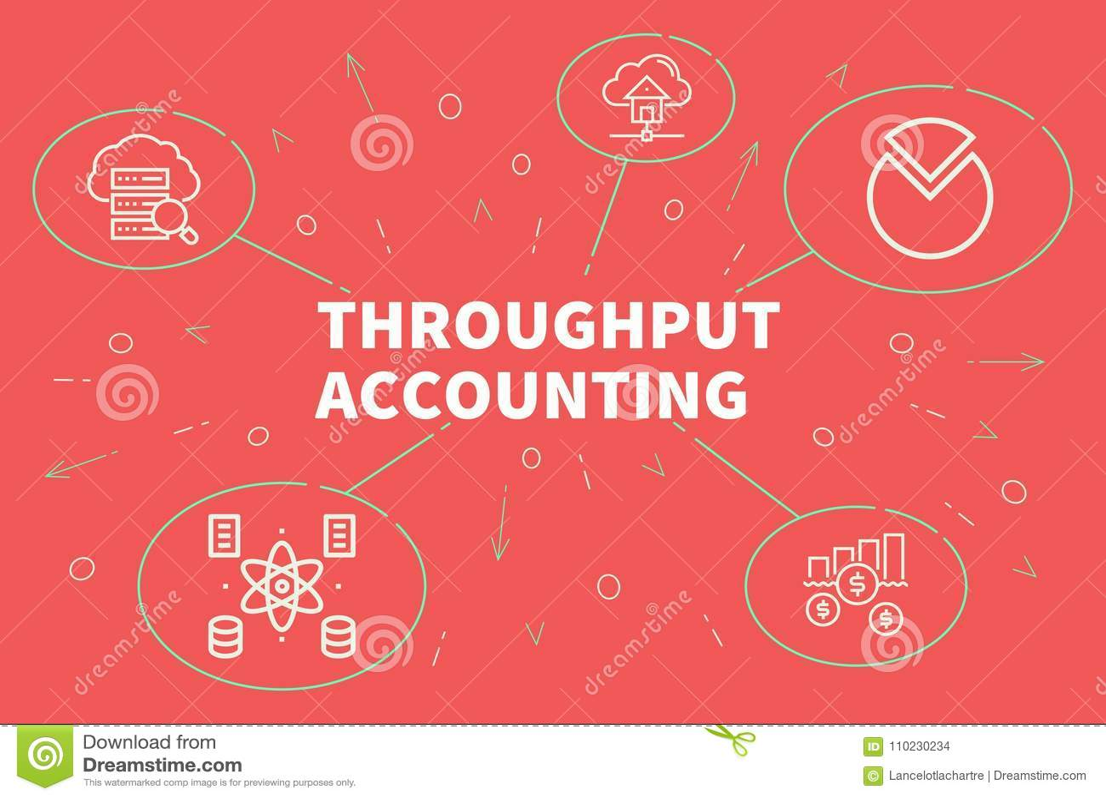 CIMA P2: Throughput Accounting