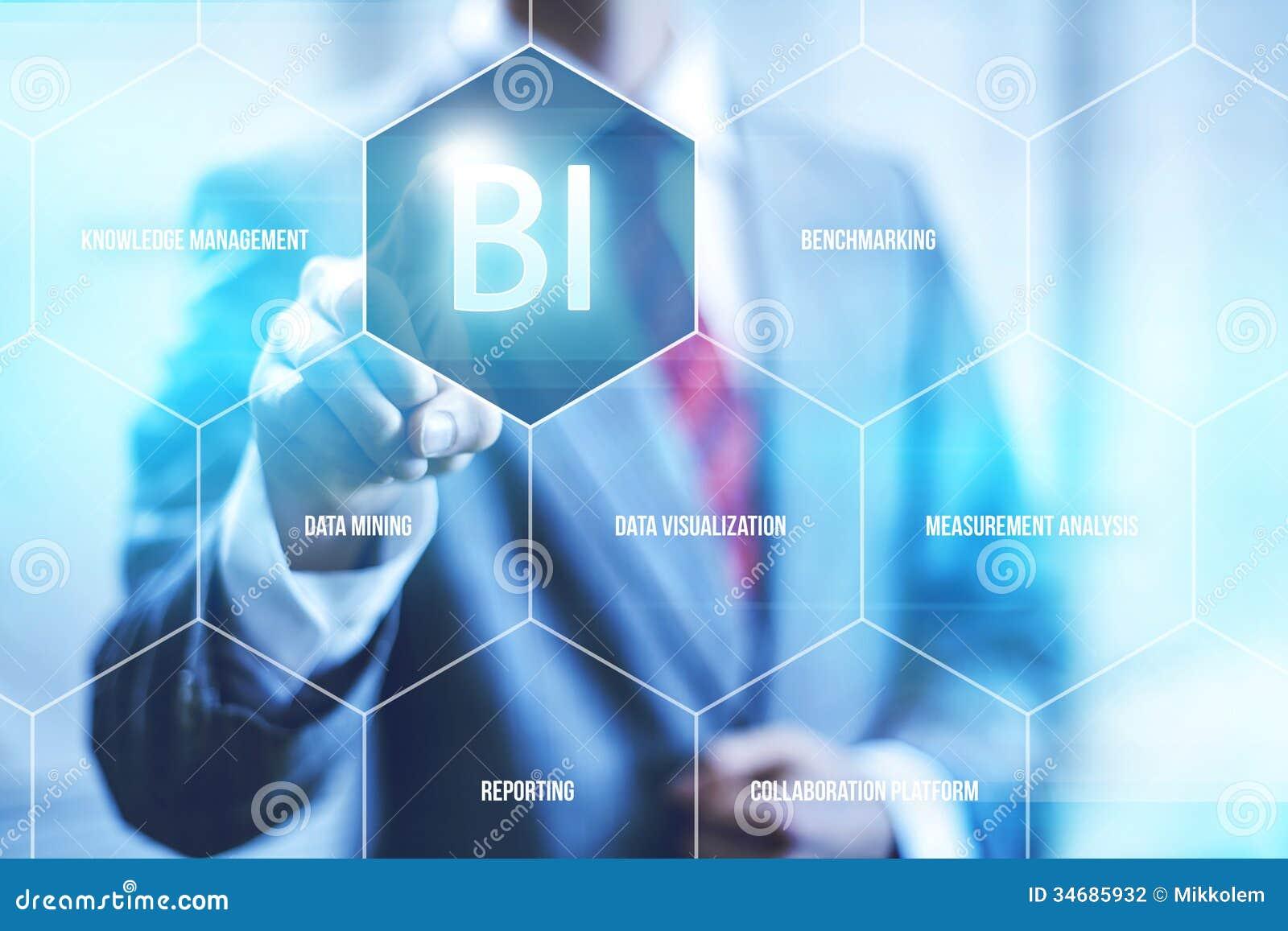 Business Intelligence Stock Photography Image 34685932