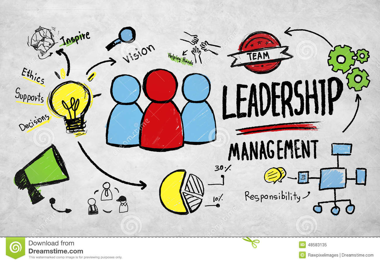 leadership management and leaders As our organizations change and adapt so must the people running them - our  managers and leaders.