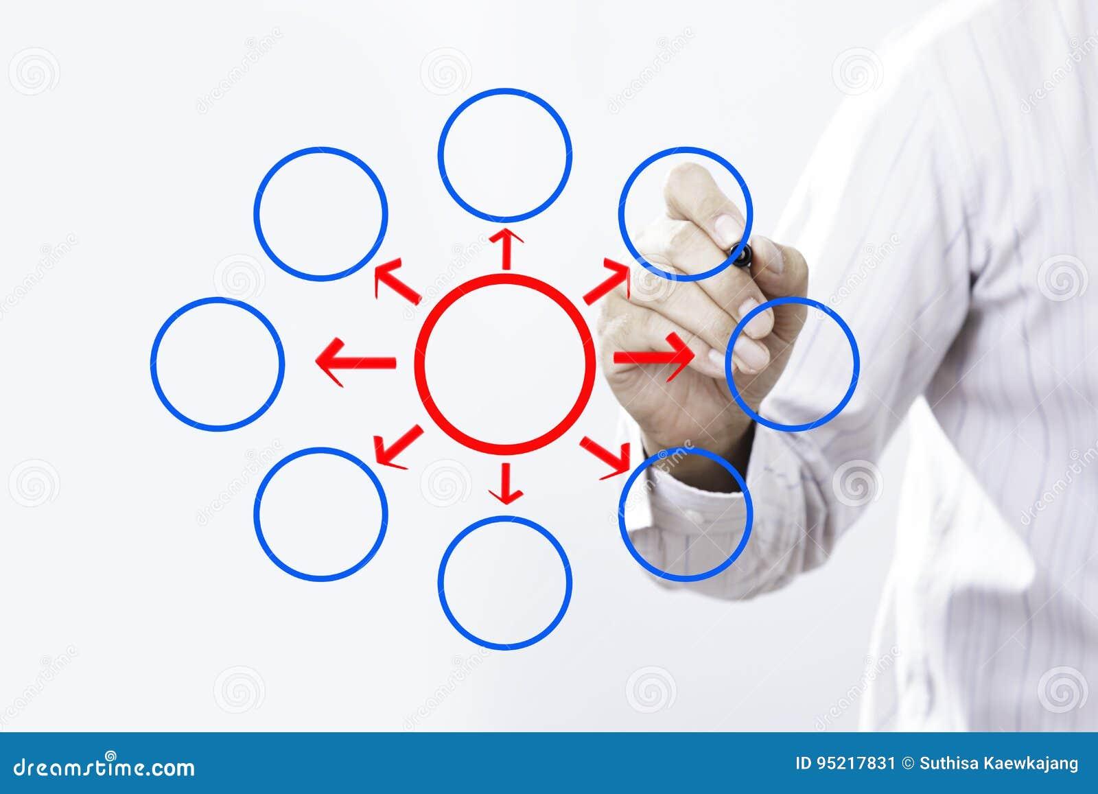 business man writing diagram of distribution stock image image of