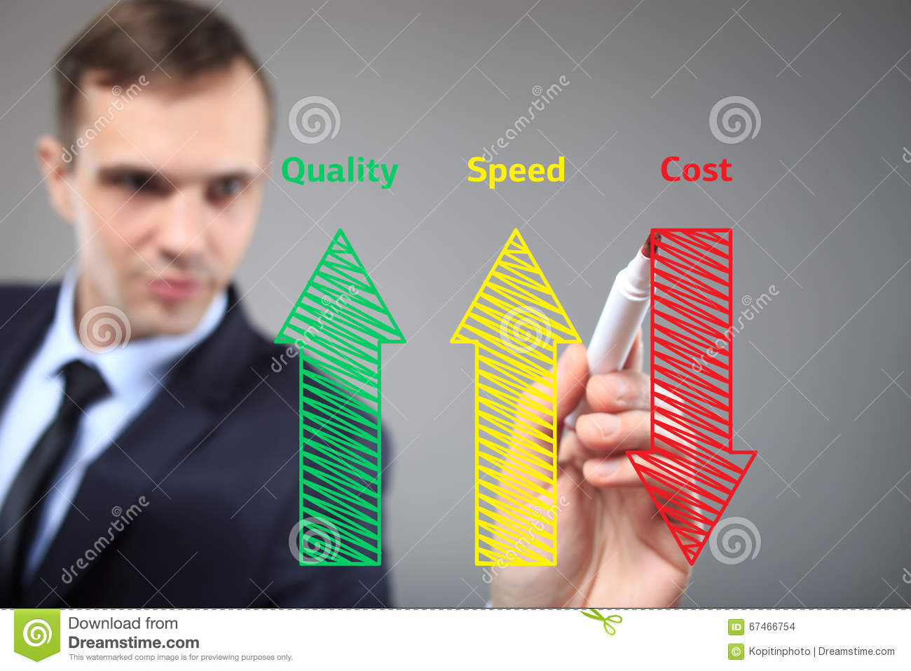 quality concept a business issue When customers feel that they can count on the consistent quality of your  products, they're more likely to give you their repeat business.