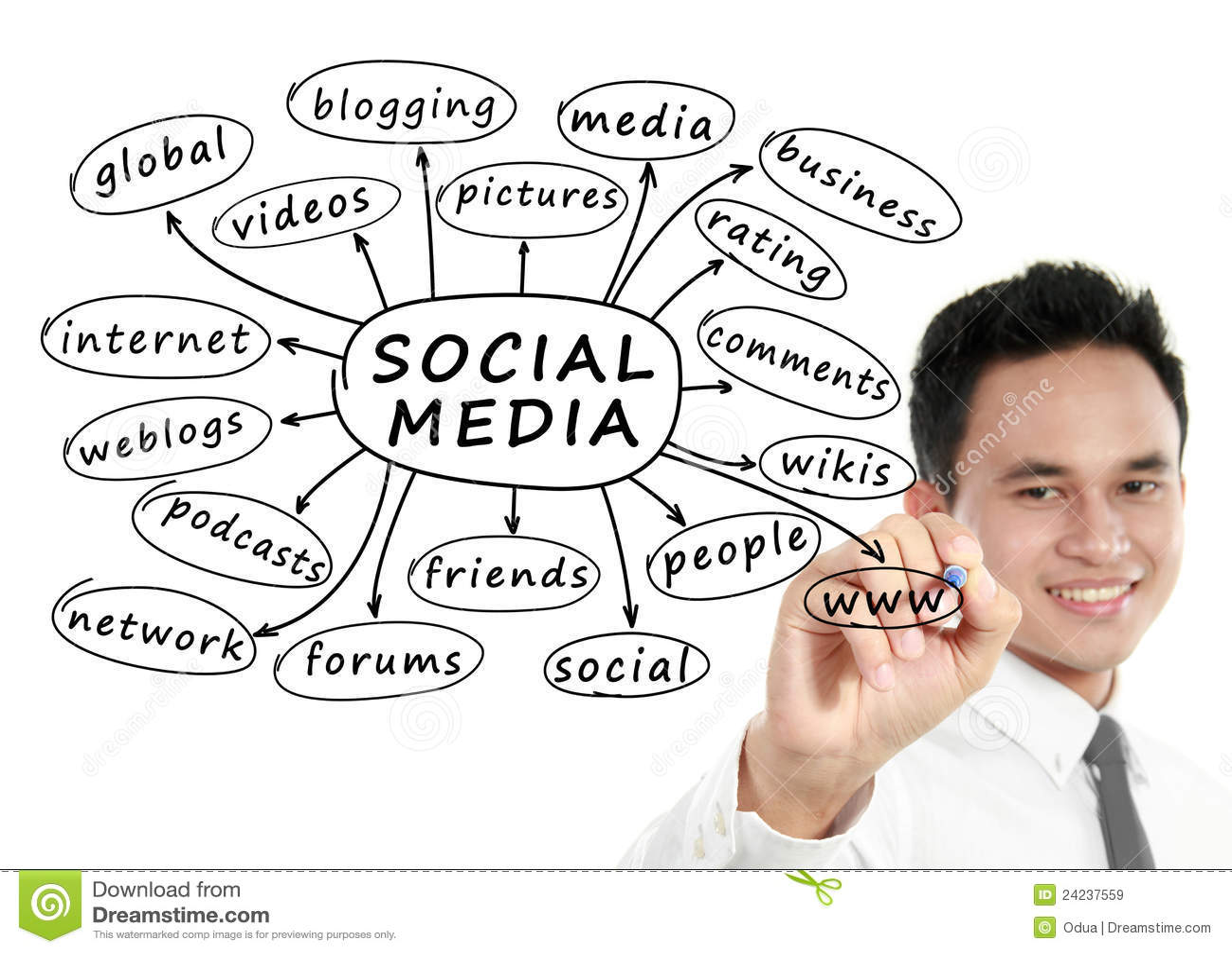 Man as a social being essay writer