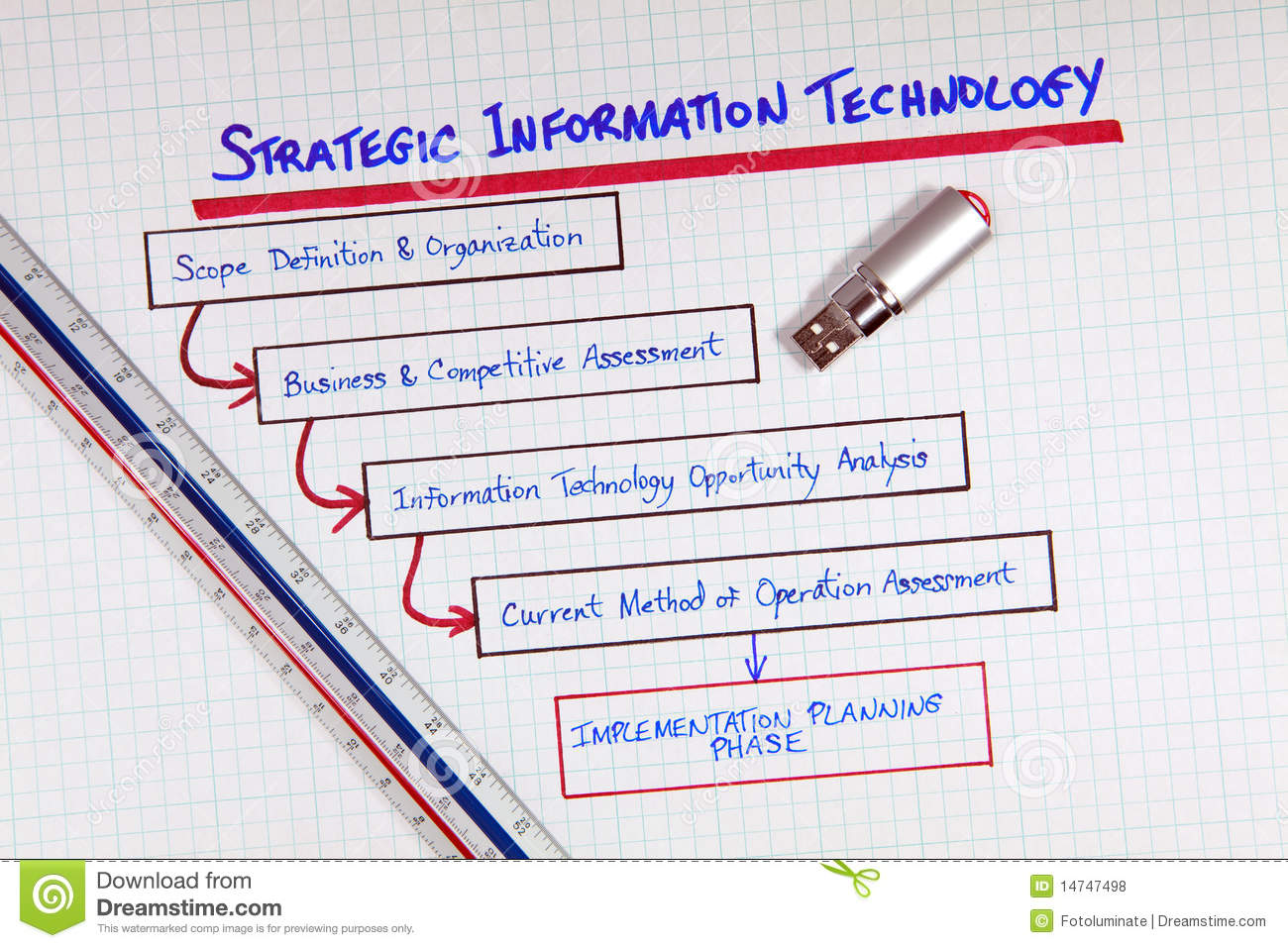 Business Management It Strategy Diagram Royalty Free Stock Photos
