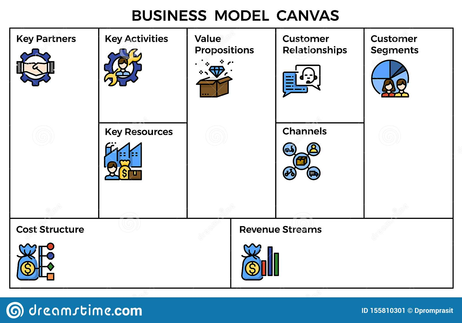 Business Model Canvas Template. Stock Vector ...