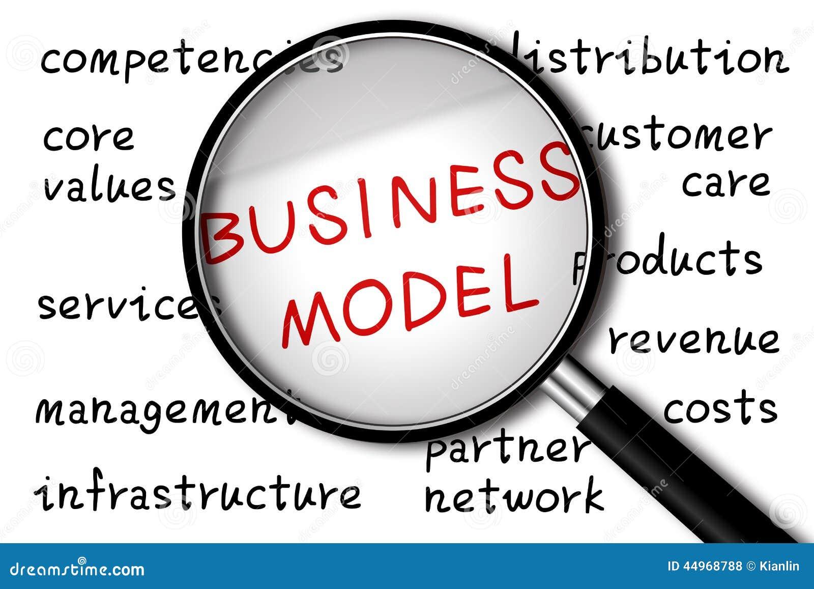 business model stock illustration