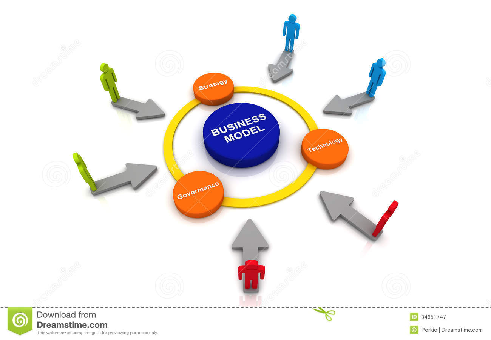 Business Model Plan    Diagram    Connection Background Human Stock Illustration  Illustration  34651747