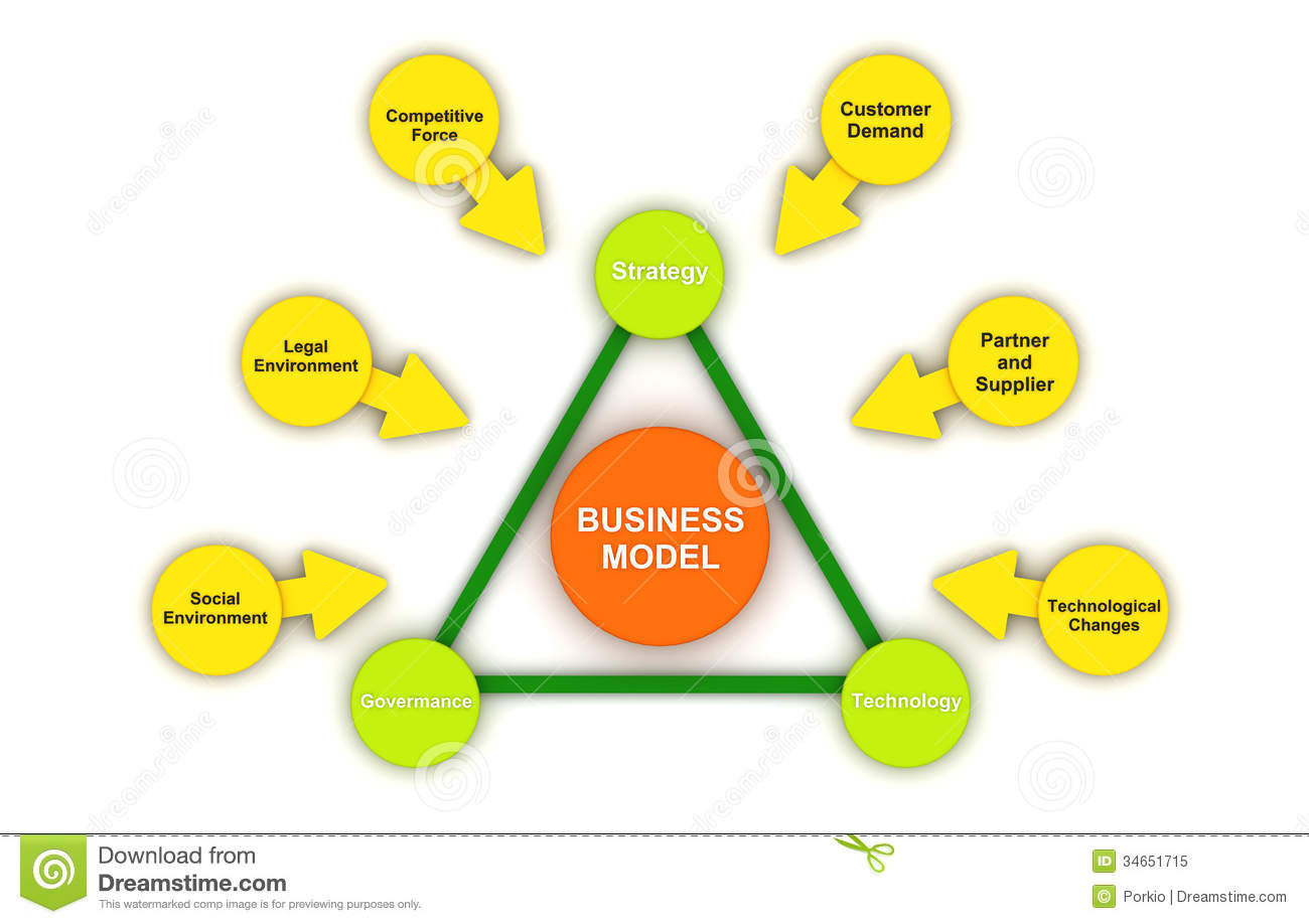Business model plan diagram connection bubble white background stock download business model plan diagram connection bubble white background stock illustration illustration of element ccuart Image collections