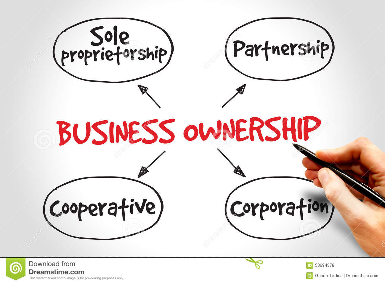 business ownership stock illustration image  business ownership