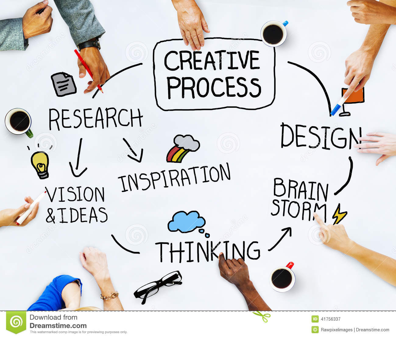 Brain Research Classroom Design ~ Business people and creativity concept stock image
