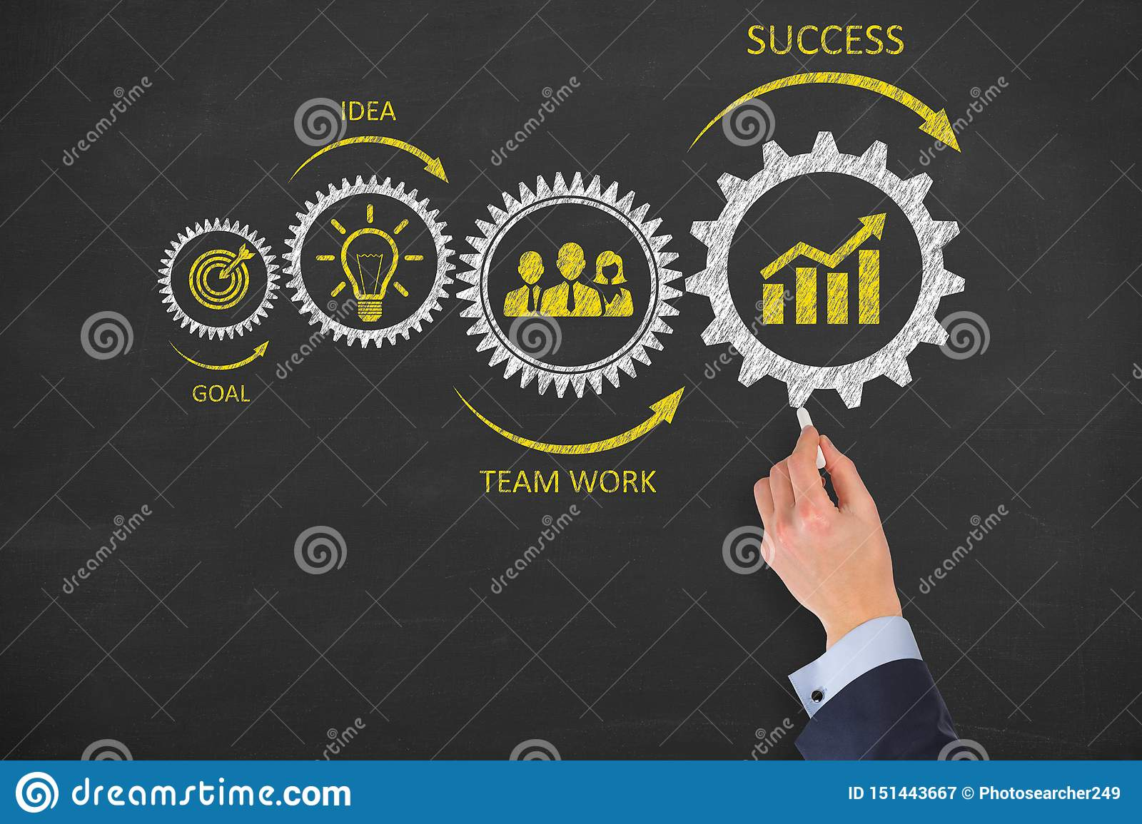Business Person Drawing Success Concepts on Blackboard Background