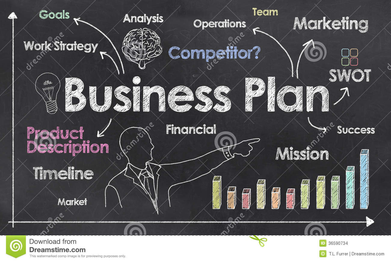 download business plan