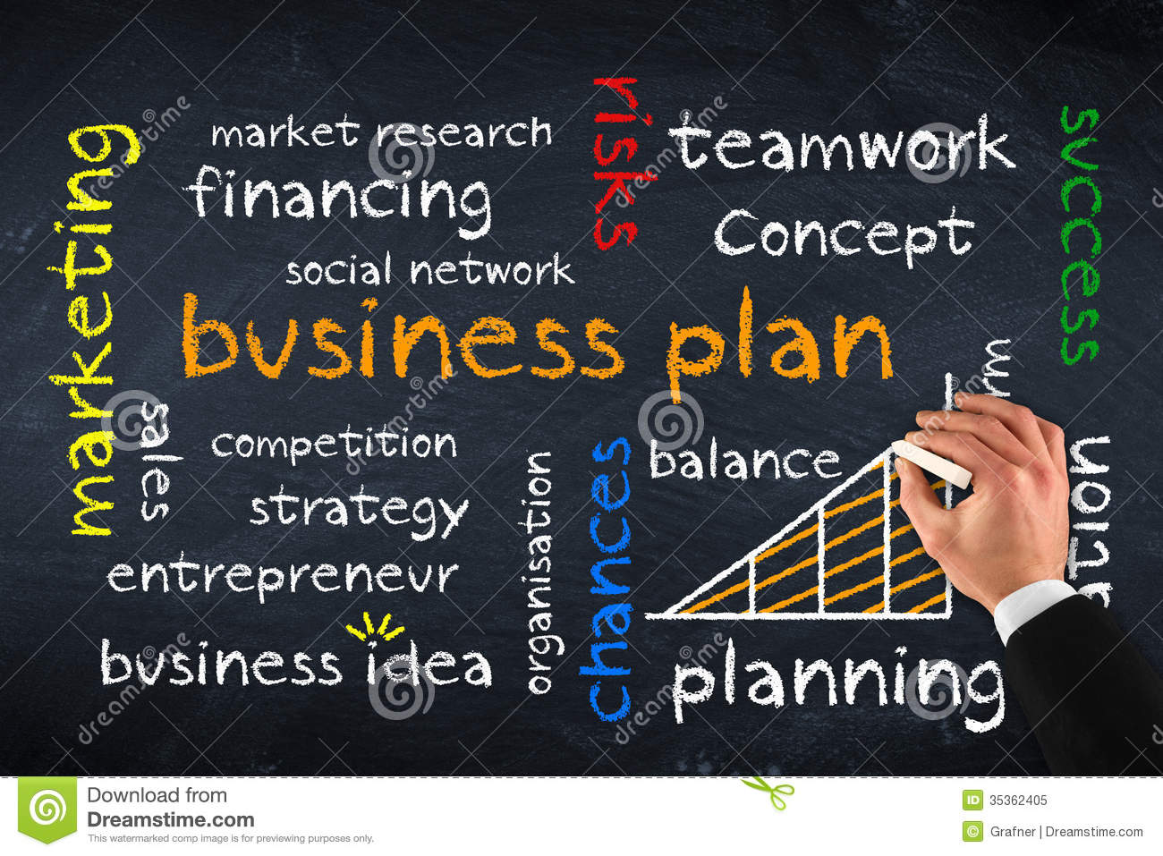 Z Chart Statistics Business Plan Royalty ...