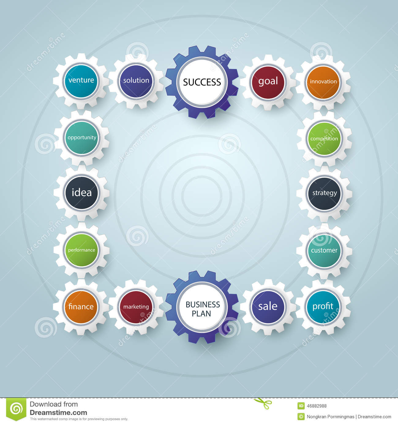 gear 2 marketing plan 2 create a content marketing strategy in addition to your sales and promotions,  you'll need to think about your content marketing and build it.