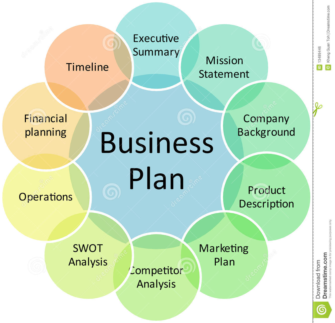 one page real estate business plan