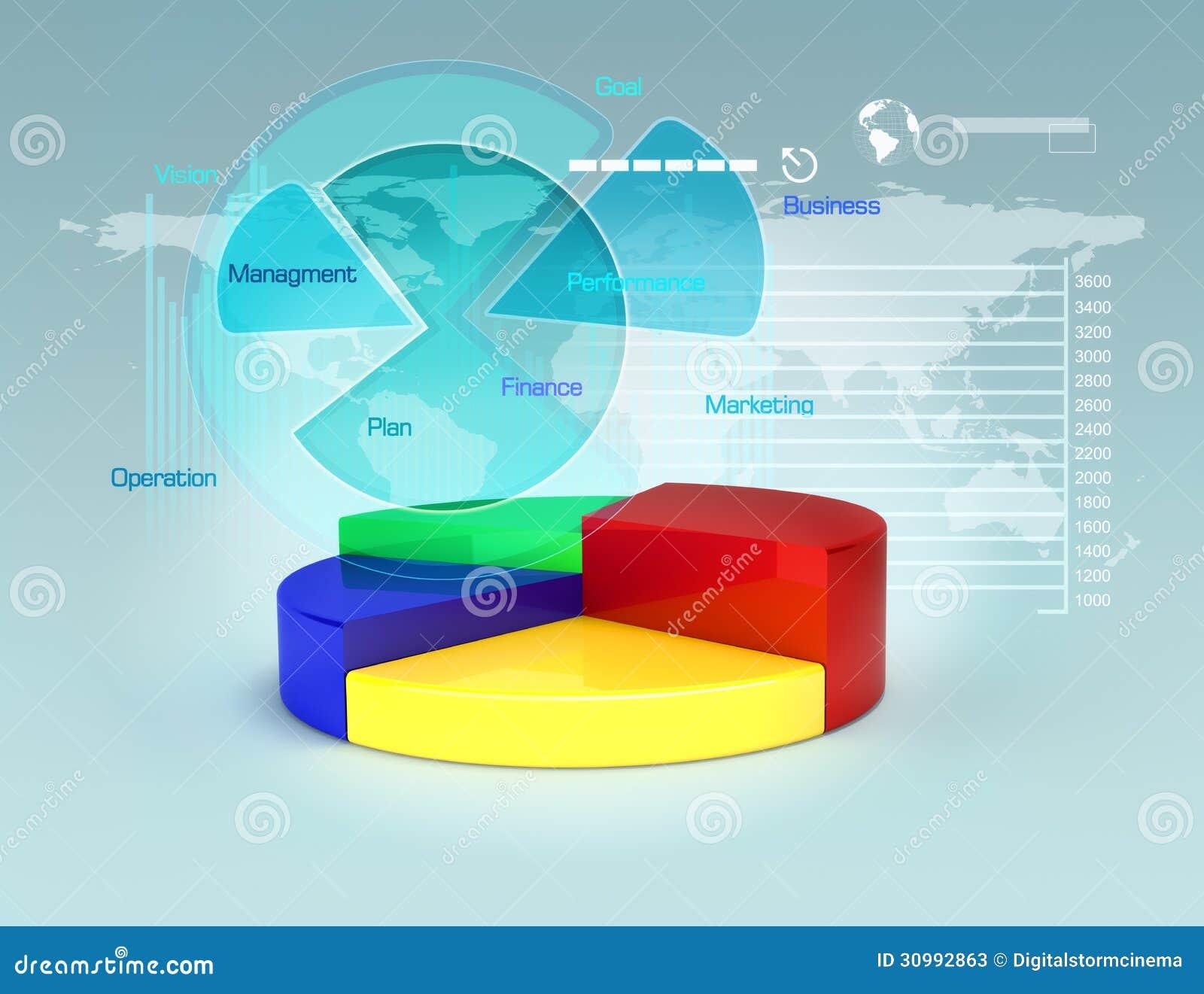 Do graphs business plan
