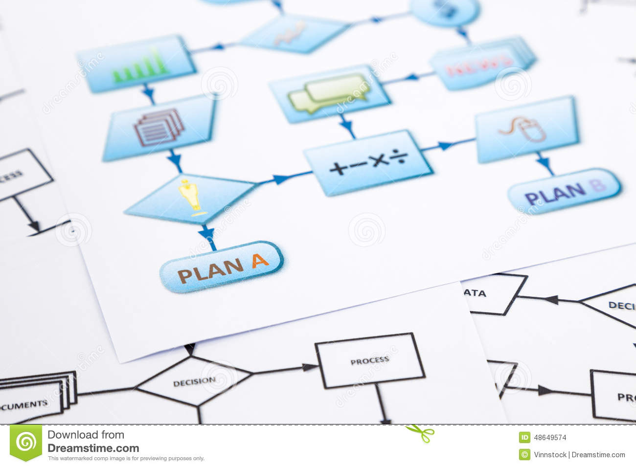 Business process flows overview