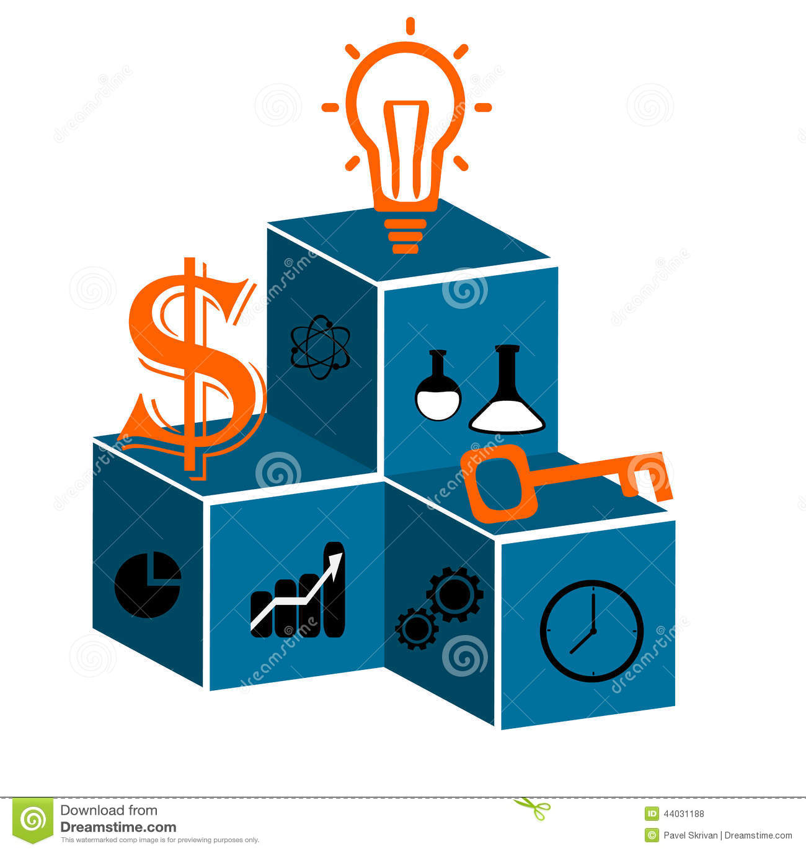 major operations of merchandising business plan