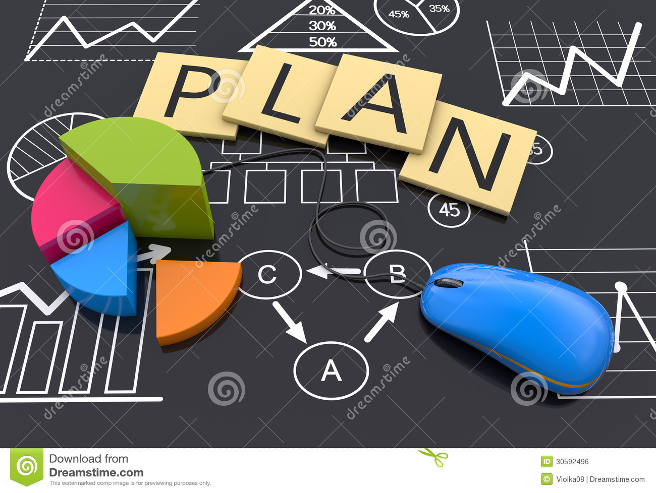 Business planning strategy