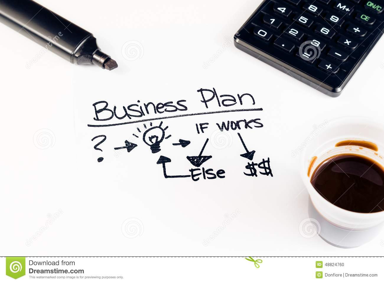 business plan words