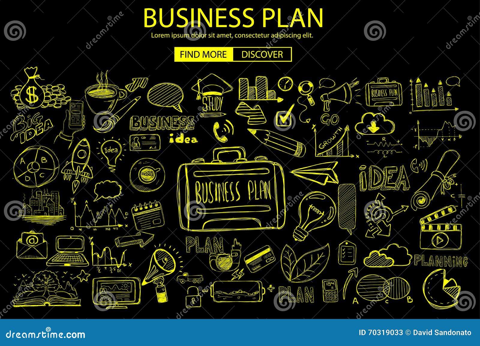 German translation of 'business plan'