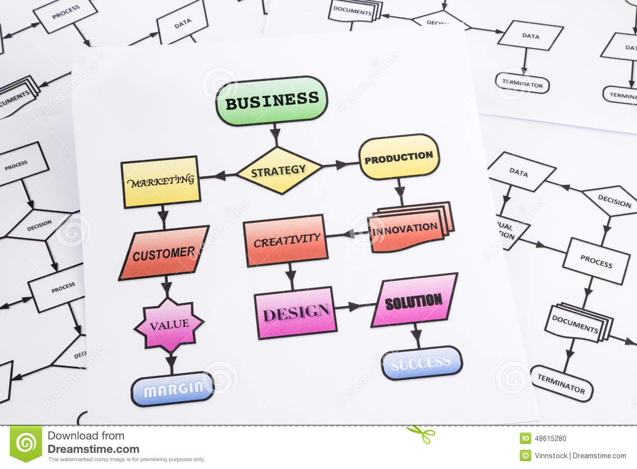 Process Flow Diagram Business Analyst Wiring Library Atm Wireframe