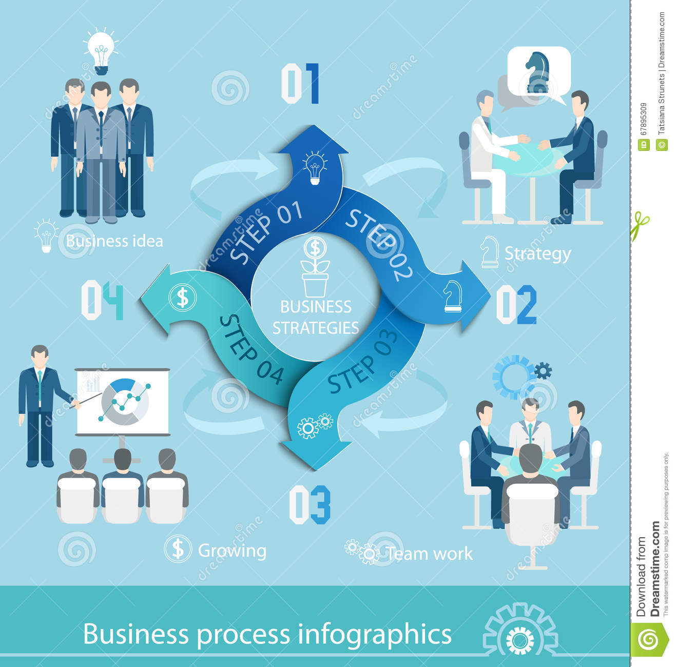 Business Process Infographic. Stock Vector - Illustration ...