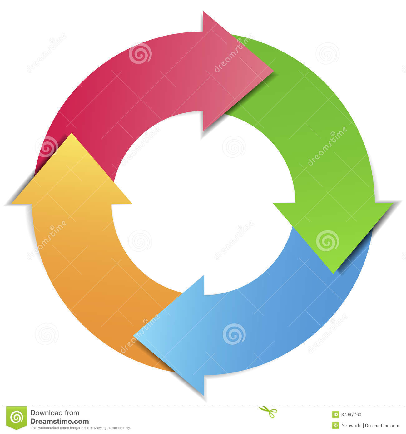 Business Project Cycle Management Diagram Stock Vector