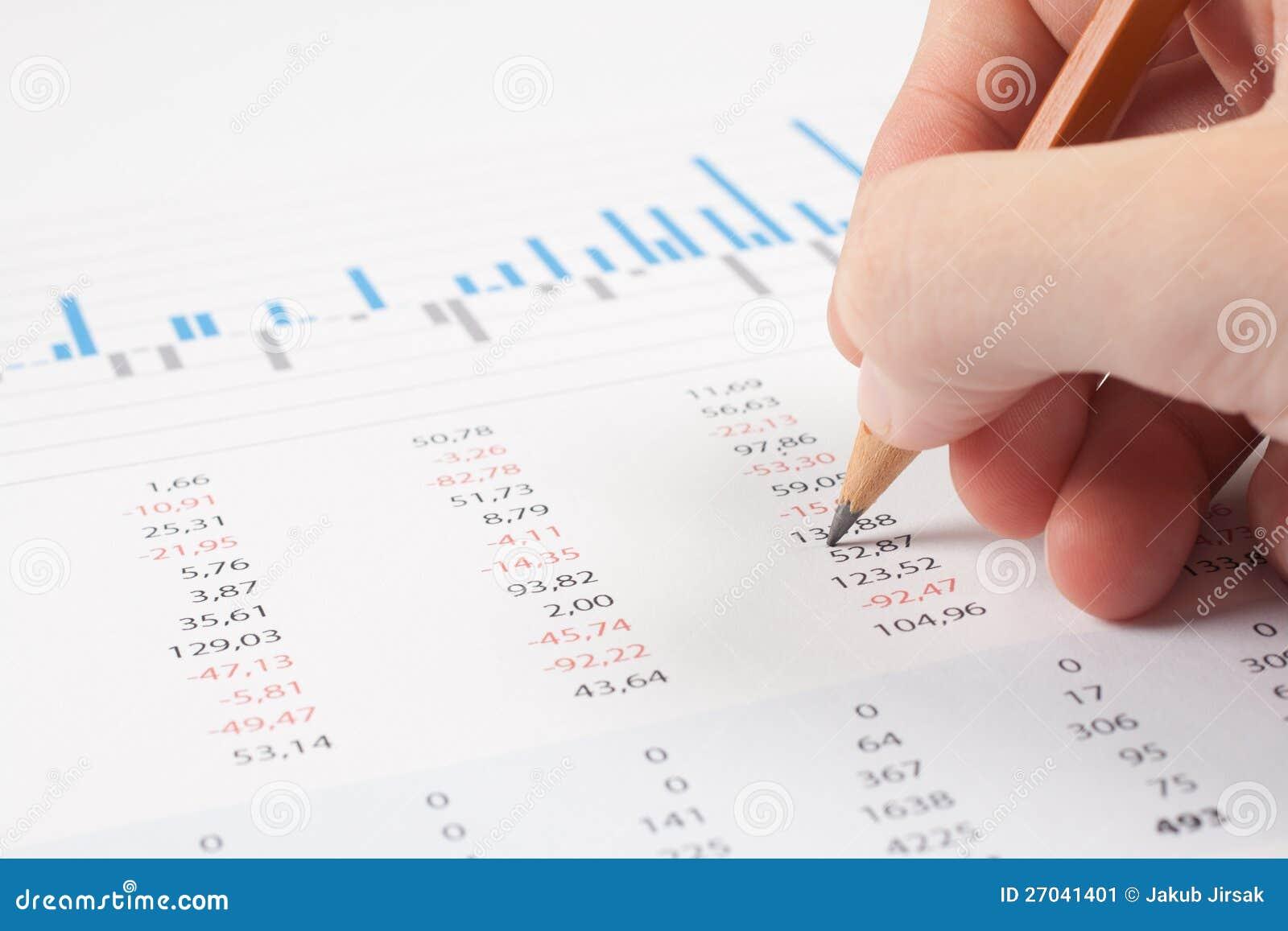 Business report analysis