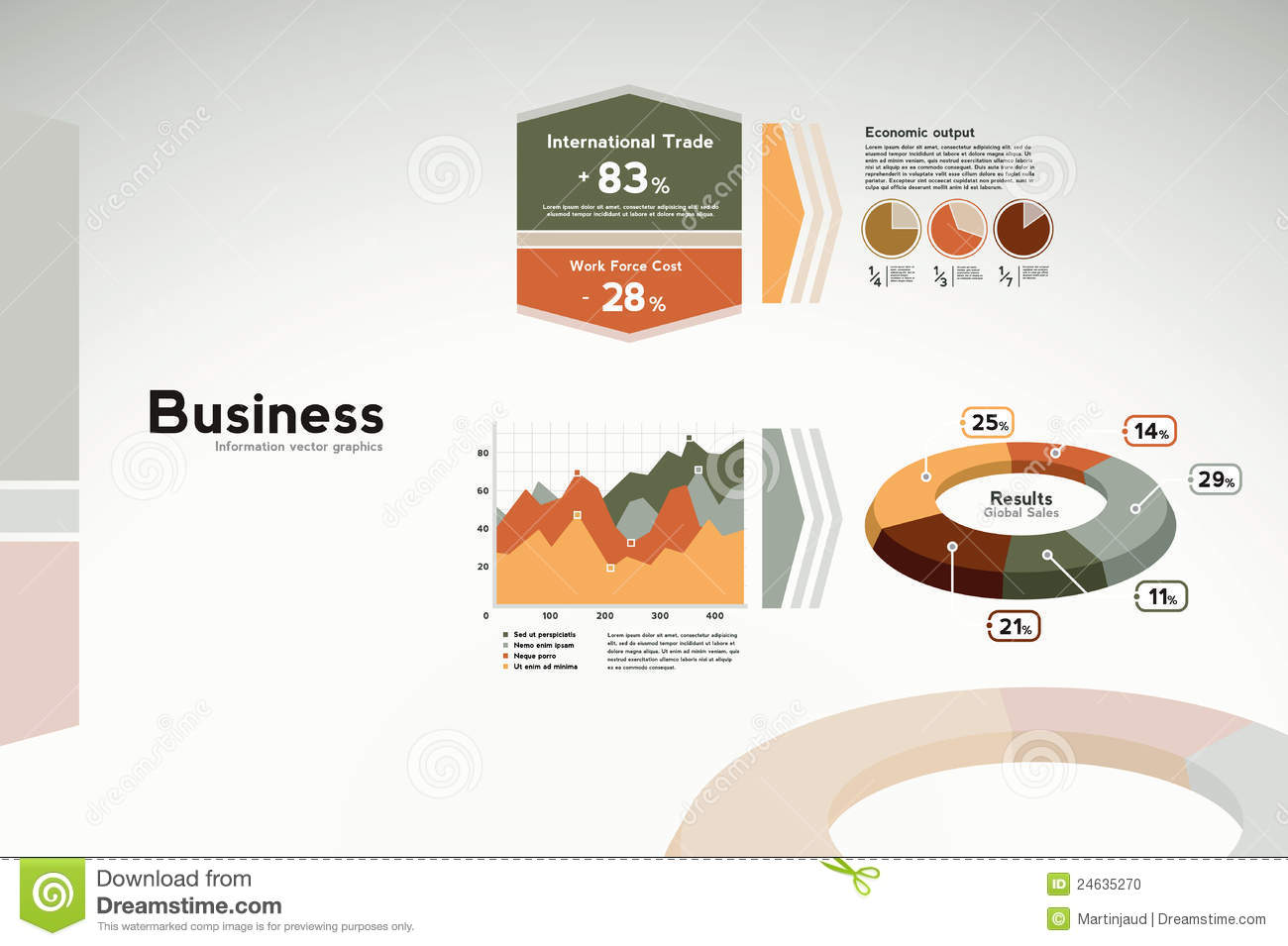 Statistical business report