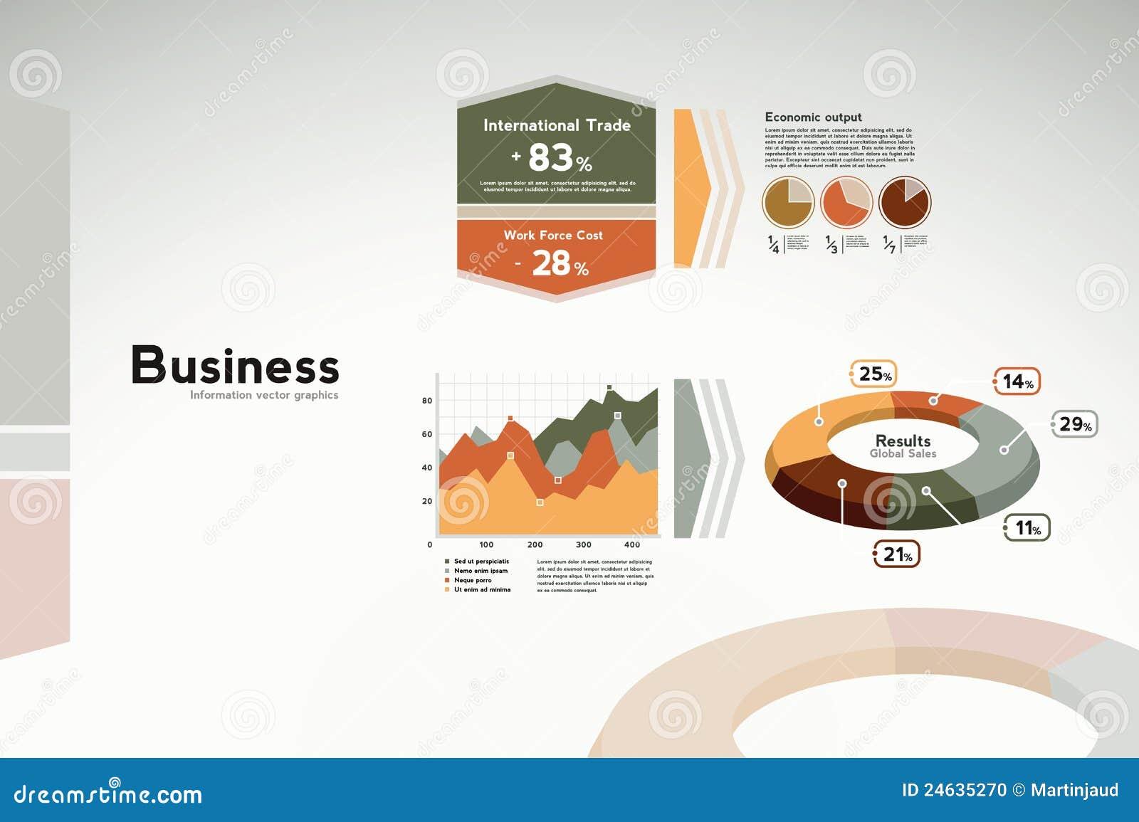 Etc business report