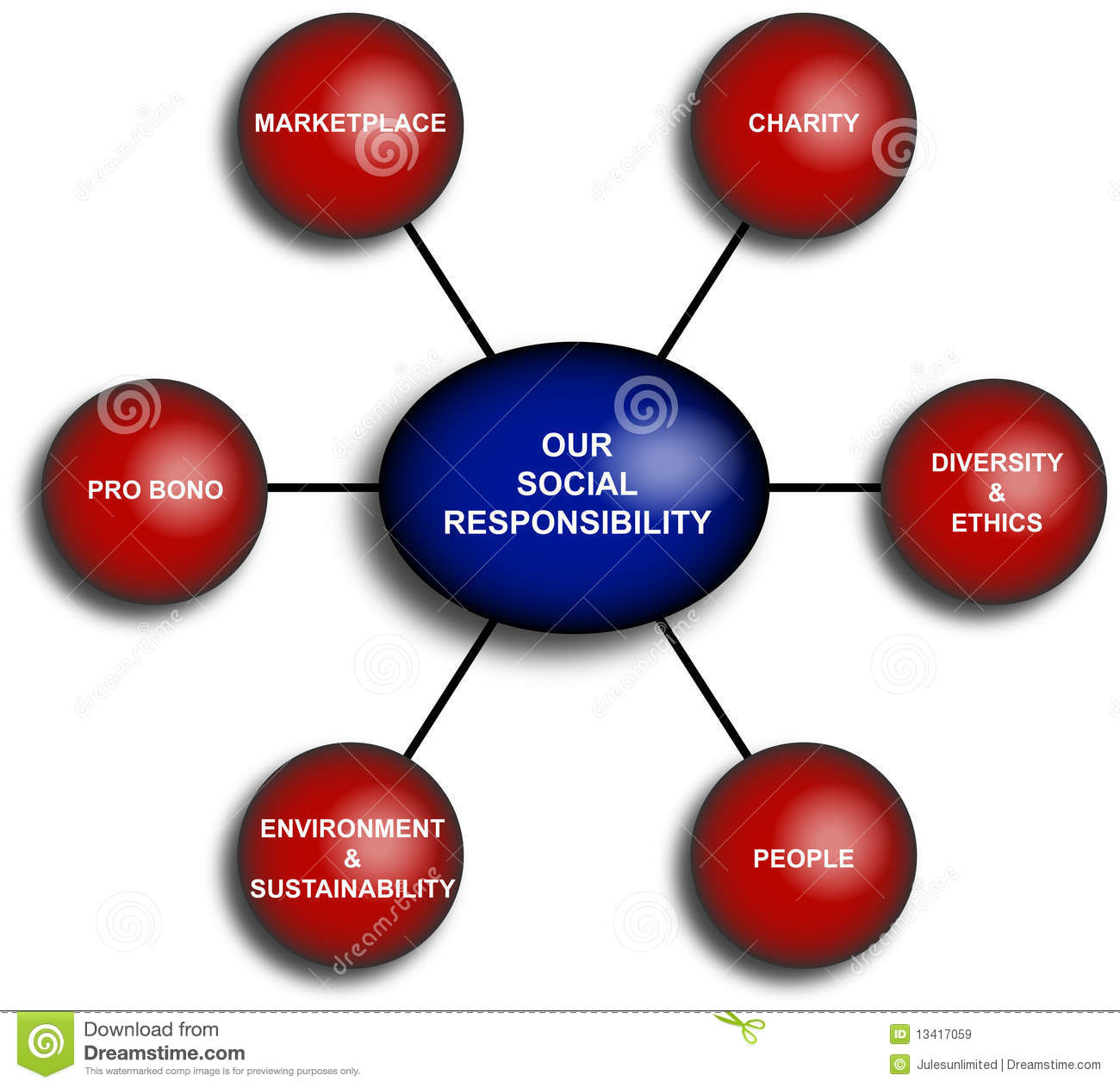 ethical and social responsibility of fast food restaurants Corporate social responsibility and financial performance: does it pay to  and only one social responsibility of  largest chain of fast food restaurants.