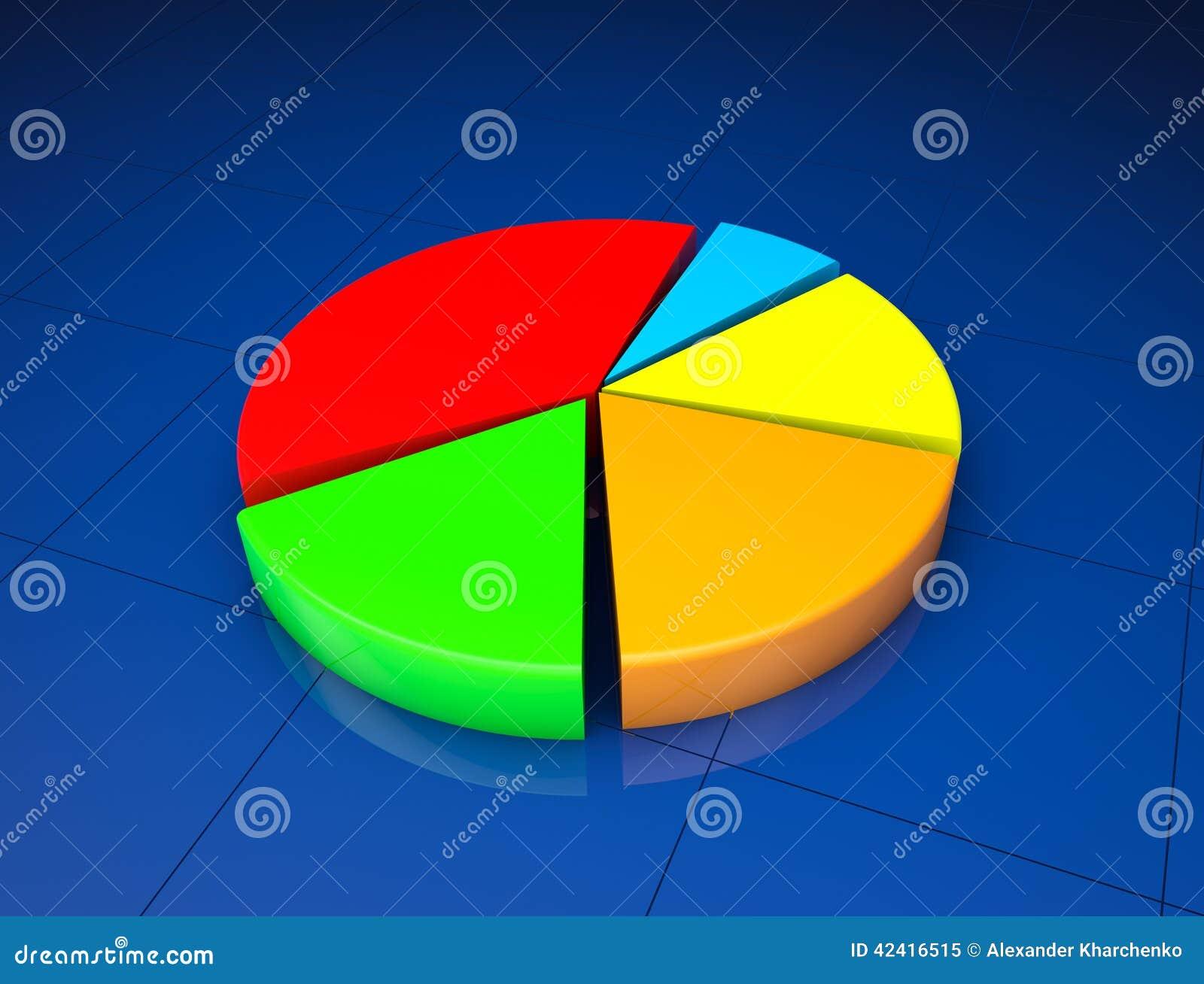 Как сделать круговую диаграмму с процентами excel