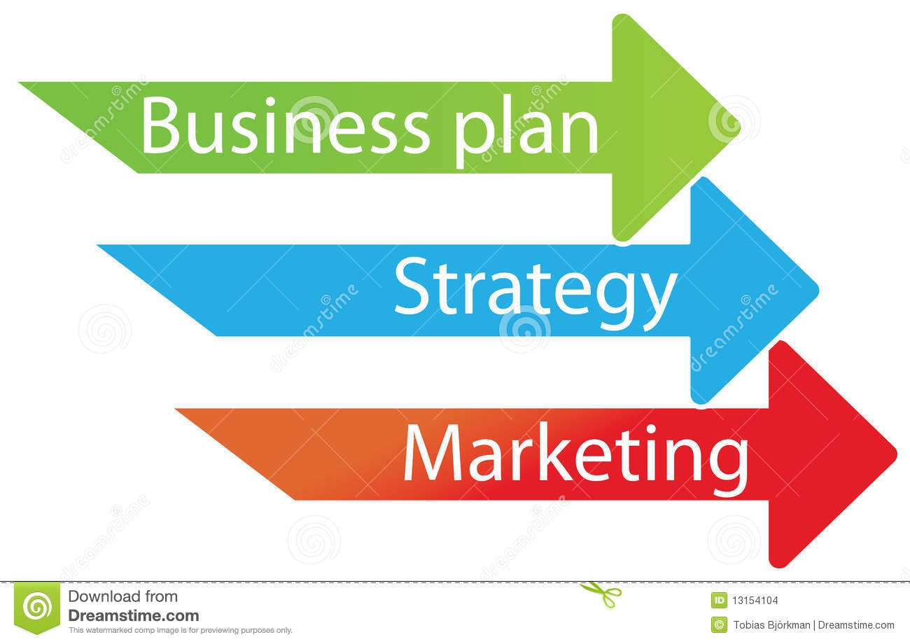 Formulating an international marketing strategy
