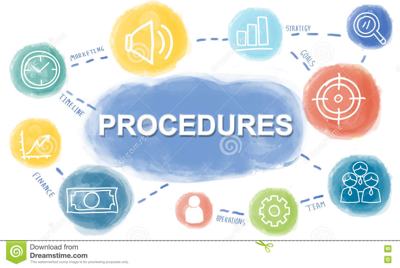 business strategy coverage procedure