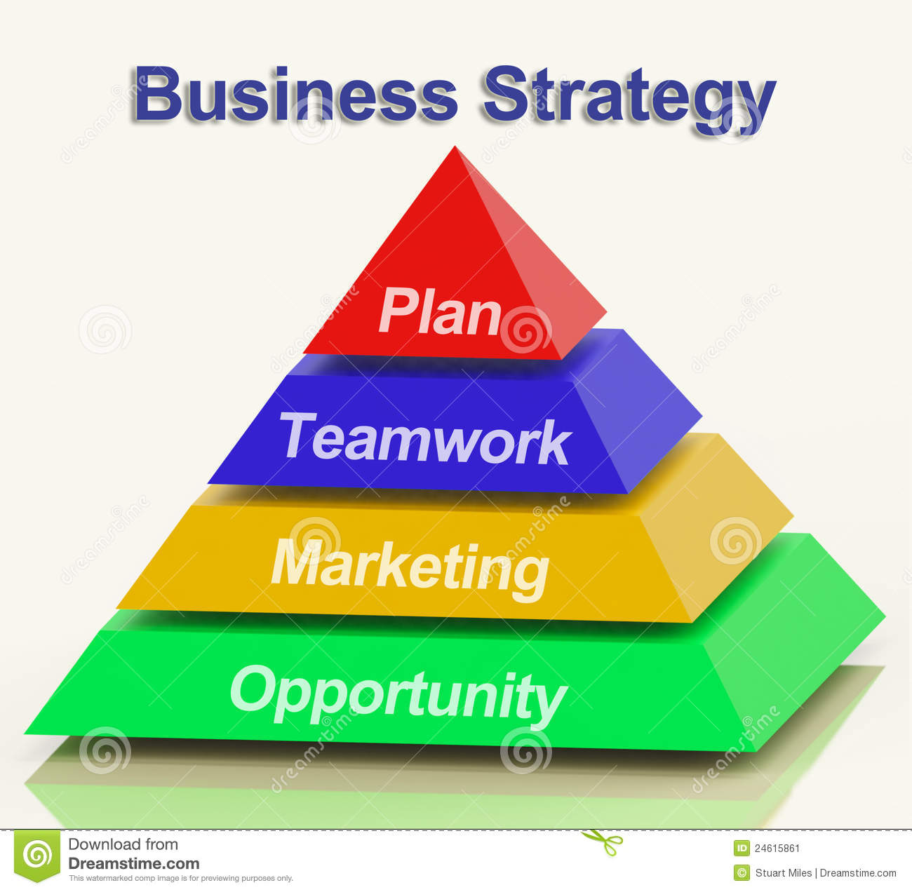 nirma marketing stratefy Marketing strategy – components, effectiveness & importance of  nirma, r  square between absolute sales quantity and % growth in sales realization per  unit.