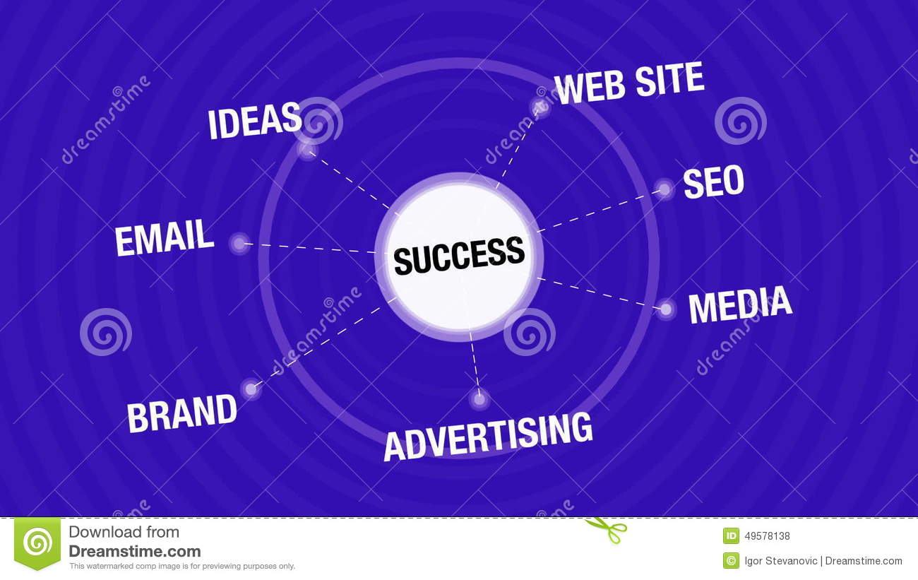 business success animation concept including ideas, web site, seo