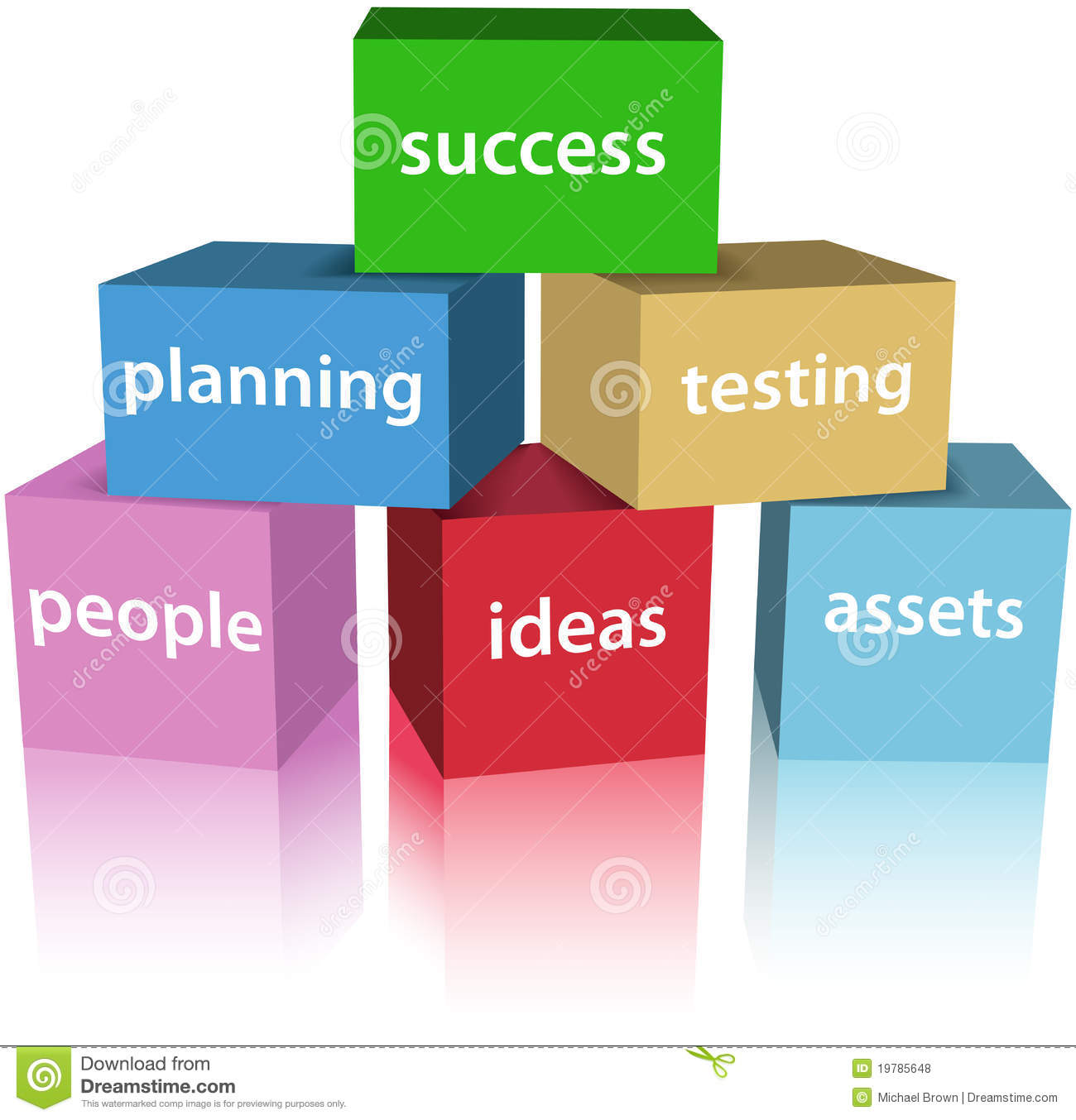Business success product development boxes royalty free for Company product development