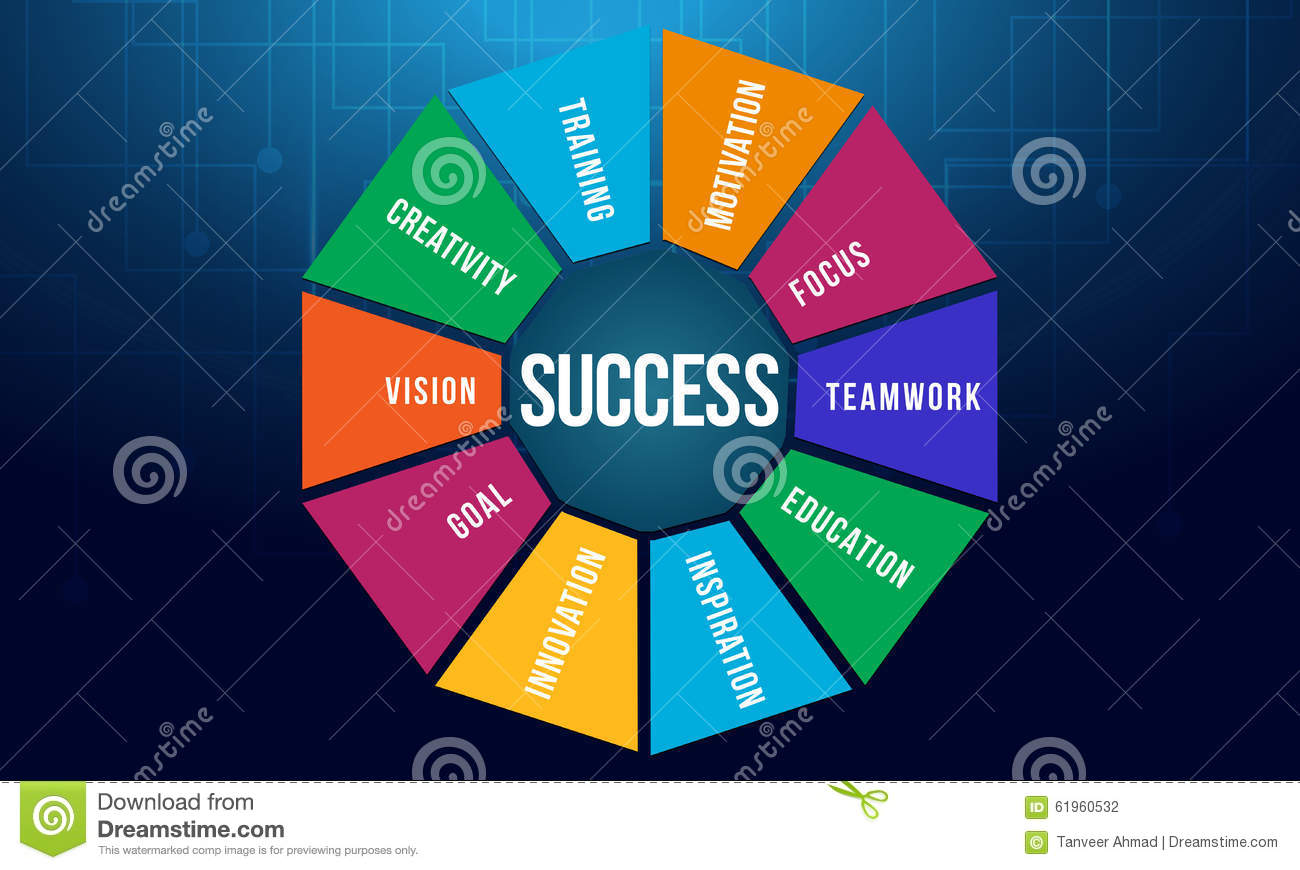 Business Success Scheme Graphic With Blue Backgorund Stock Illustration