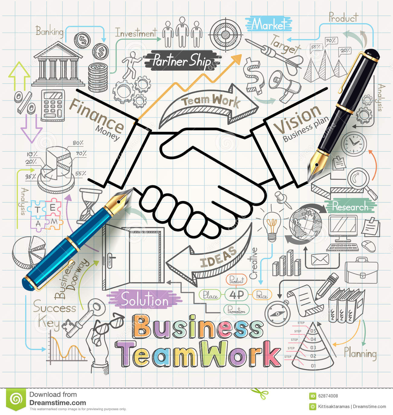 creative management and teamwork as the key to a successful business 5 inspiring companies that rely on teamwork to be successful  a characteristic of successful management  drumming up new business, and pum is the creative.
