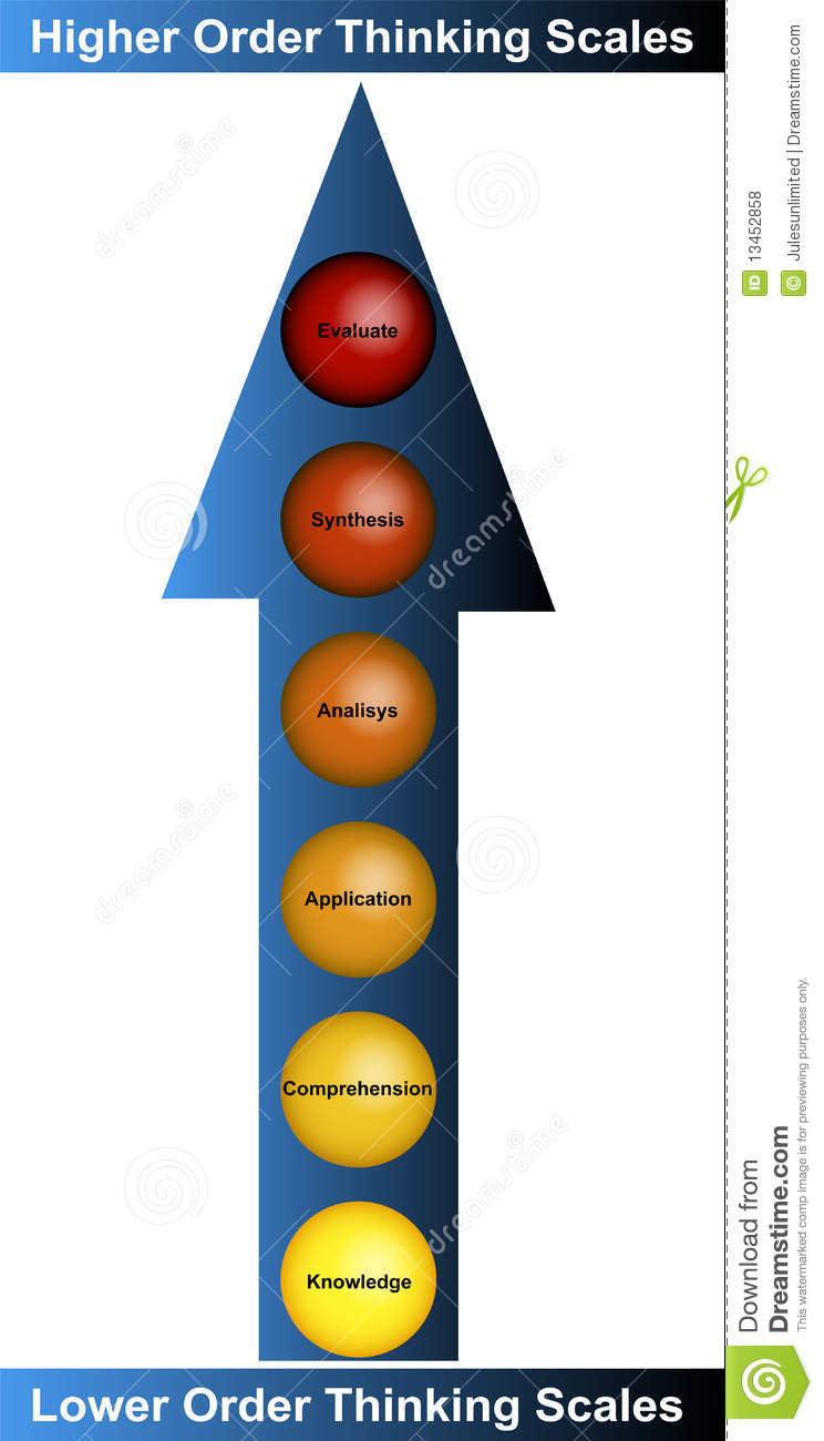 Business thinking diagram stock illustration image of costs business thinking diagram pooptronica Image collections