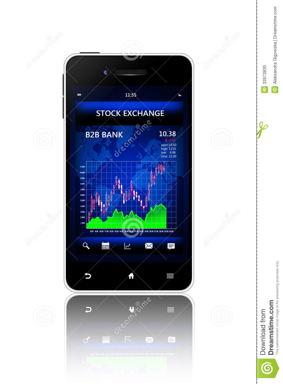 Can We Do Online Stock Trading Through A Smartphone?