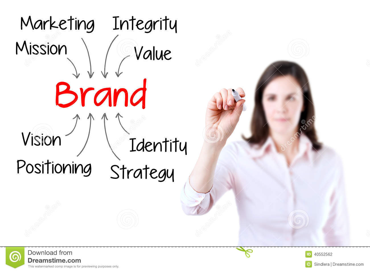 how to build a brand identity