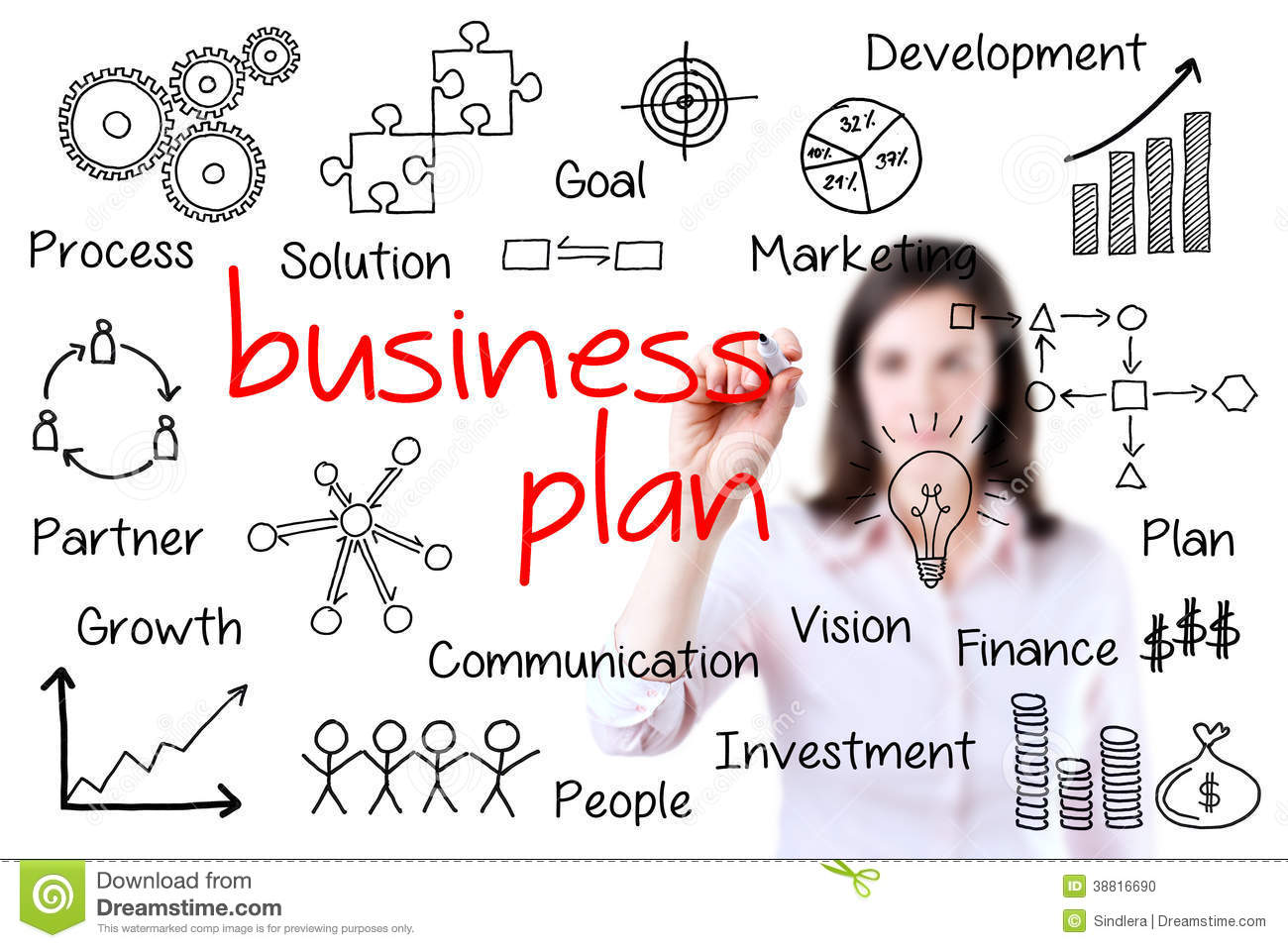 Professional Business Plan Writers London   Business Plan Writer