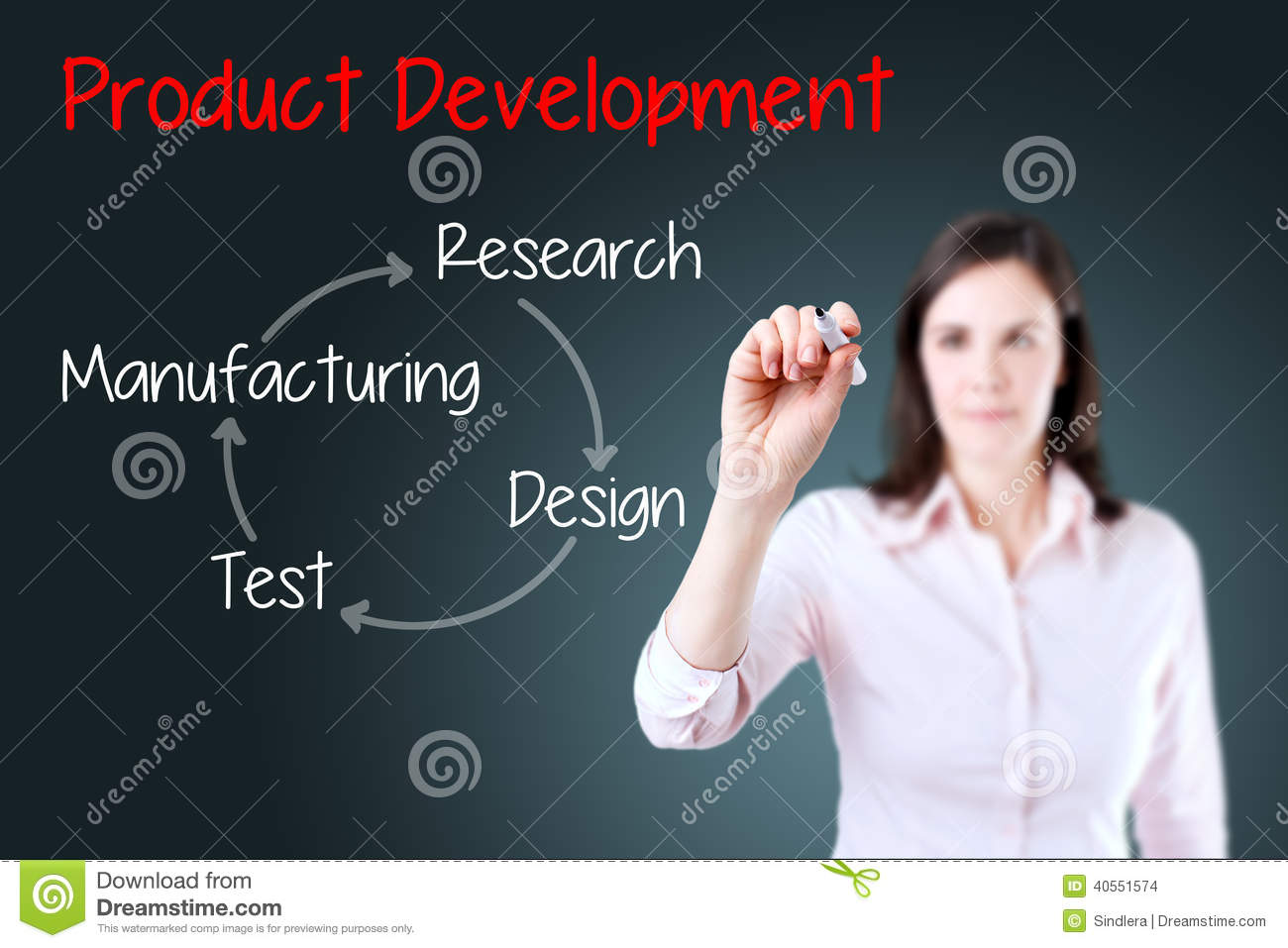 Business woman writing product development concept blue for Product design development