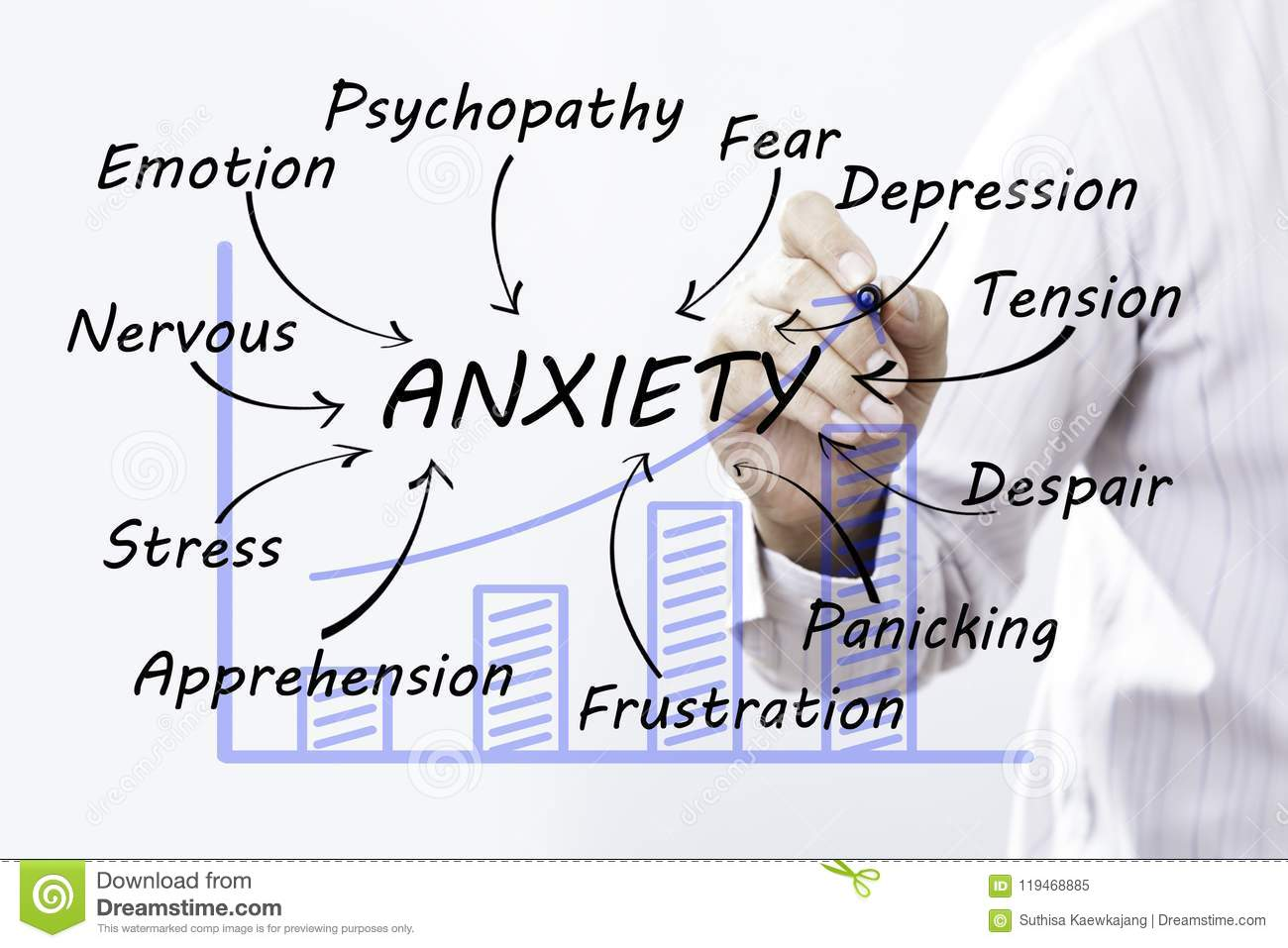 Businessman draw ANXIETY word, Training Planning Learning Coaching Business Guide Instructor Leader concept.